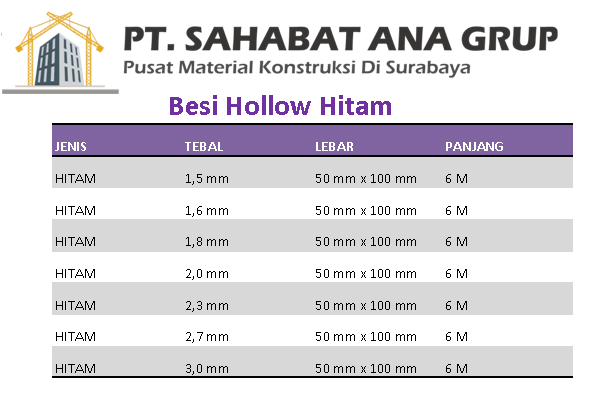 Besi Hollow Hitam 50x100
