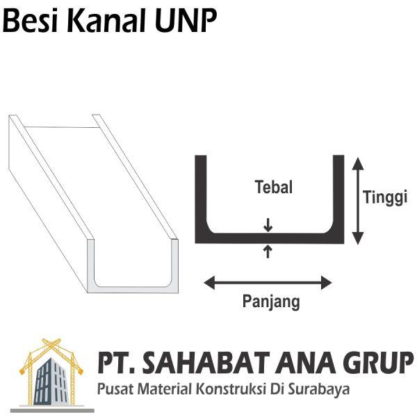 Besi UNP